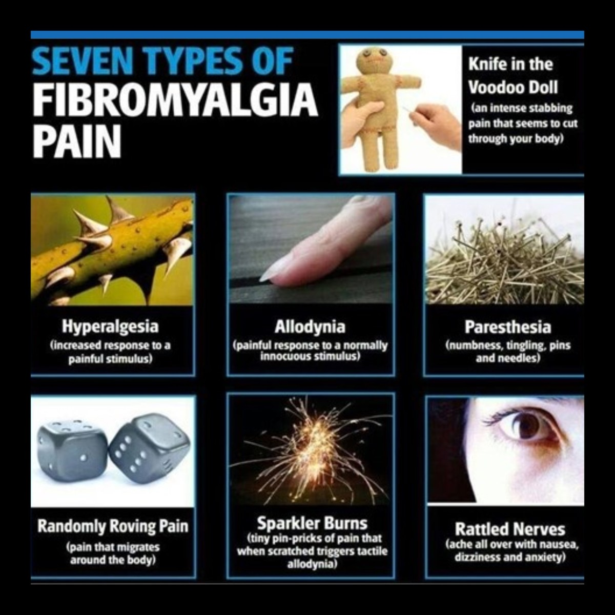 # PAM2018 | THE MEDICAL HISTORY OF FIBROMYALGIA | THE FIBROMYALGIA PAIN CHRONICLES | 12 September 2018