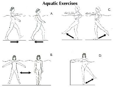 aquatic-exercises-1